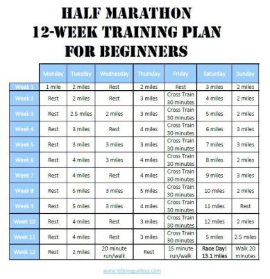 This is the guide that I am using for my first half marathon!